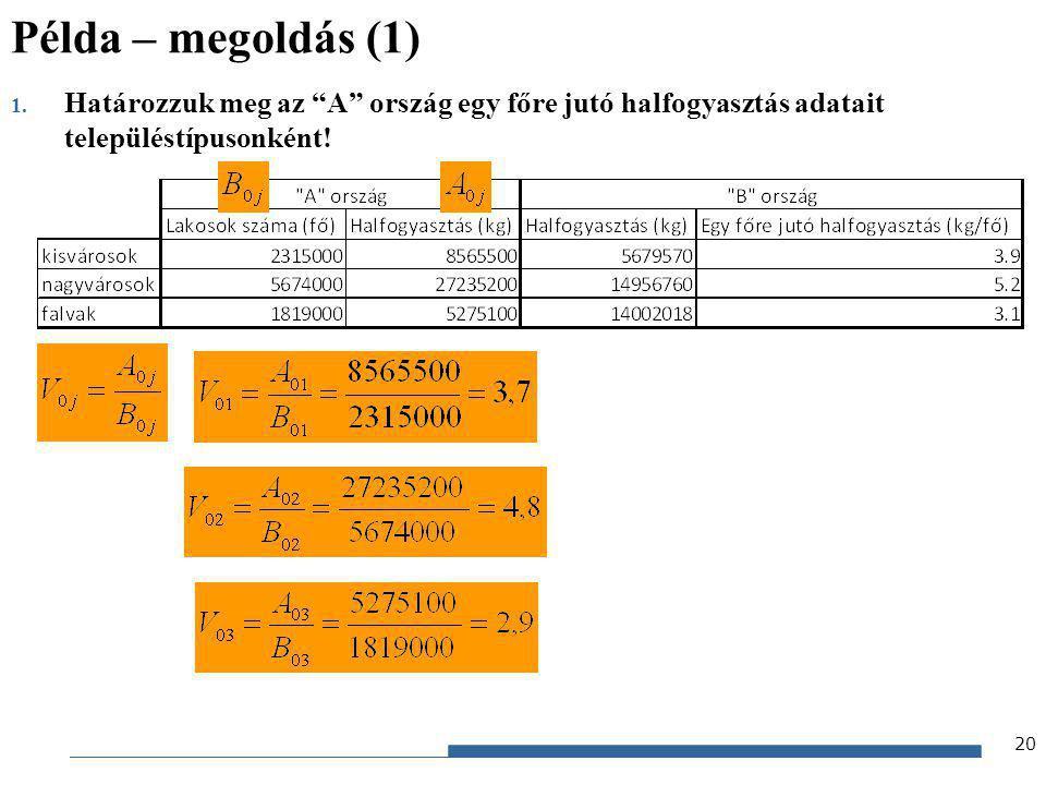 Példa – megoldás (1) Határozzuk meg az A ország egy főre jutó halfogyasztás adatait településtípusonként!