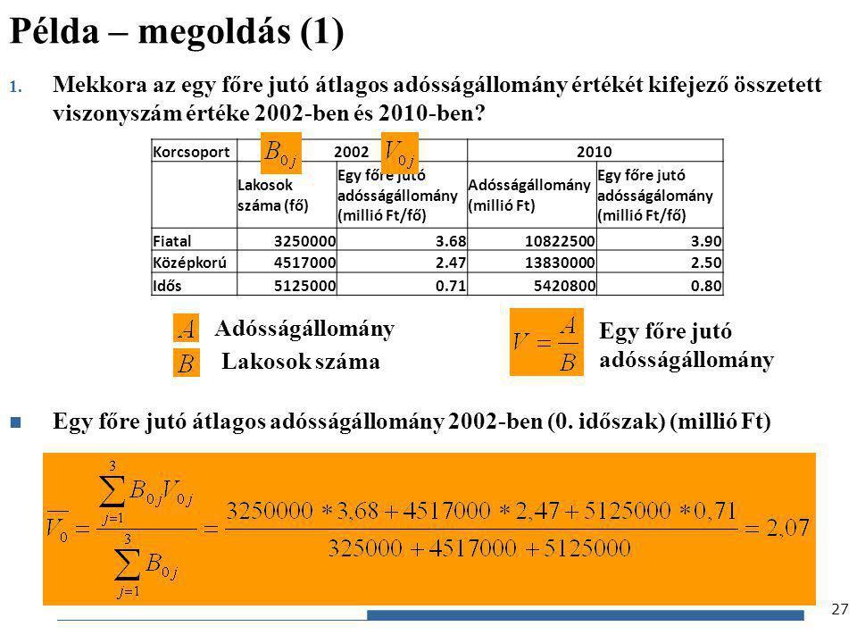 Példa – megoldás (1) Mekkora az egy főre jutó átlagos adósságállomány értékét kifejező összetett viszonyszám értéke 2002-ben és 2010-ben