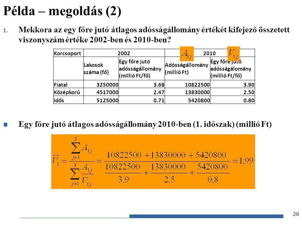 Példa – megoldás (2) Mekkora az egy főre jutó átlagos adósságállomány értékét kifejező összetett viszonyszám értéke 2002-ben és 2010-ben