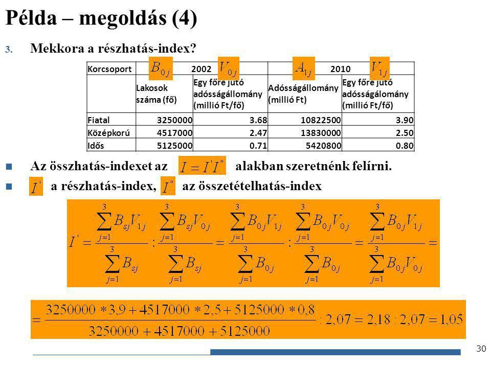 Példa – megoldás (4) Mekkora a részhatás-index