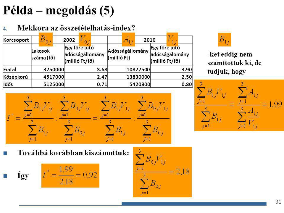 Példa – megoldás (5) Mekkora az összetételhatás-index