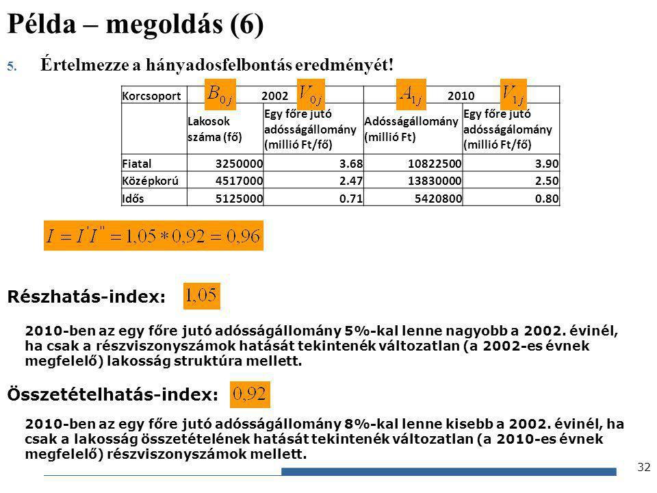Példa – megoldás (6) Értelmezze a hányadosfelbontás eredményét!