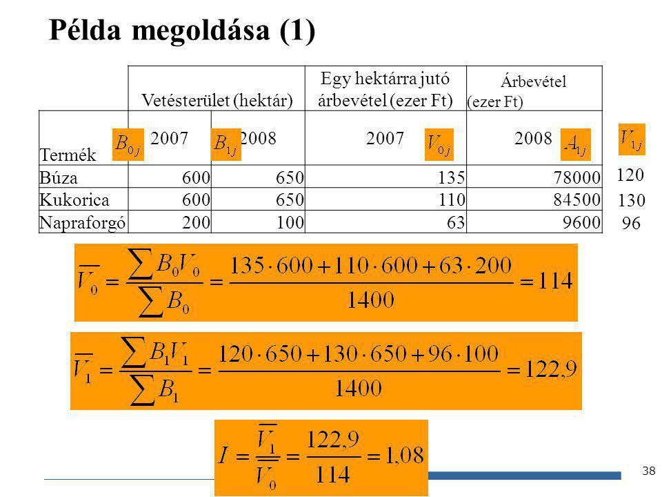 Példa megoldása (1) Vetésterület (hektár)