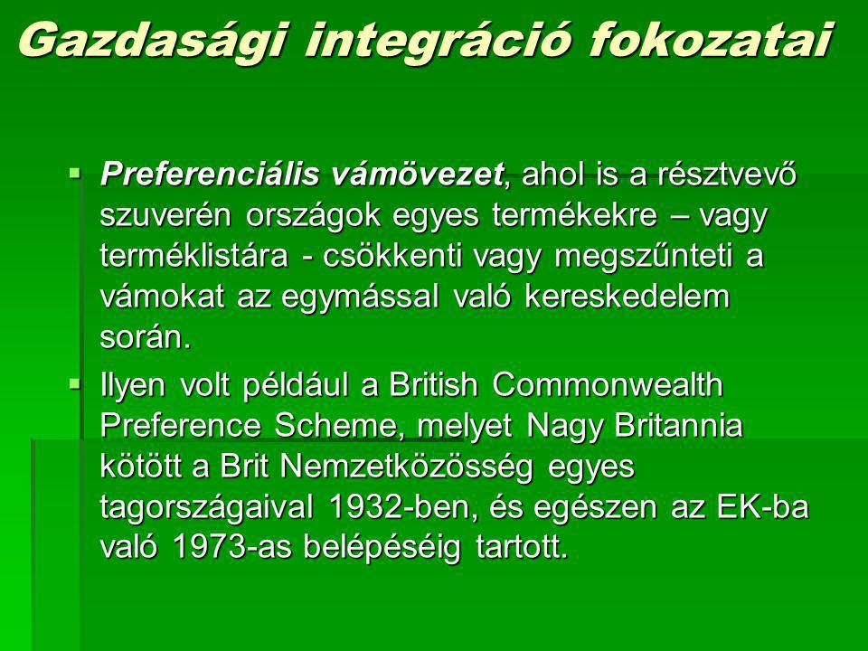 Gazdasági integráció fokozatai