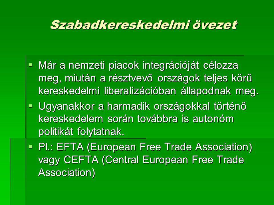Szabadkereskedelmi övezet