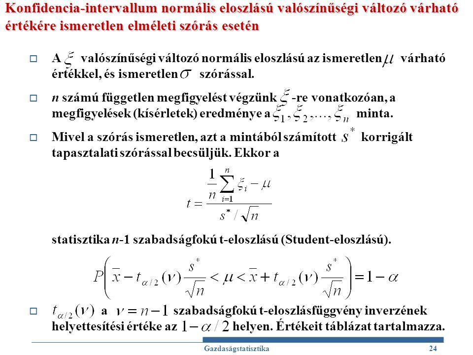 Konfidencia-intervallum normális eloszlású valószínűségi változó várható értékére ismeretlen elméleti szórás esetén