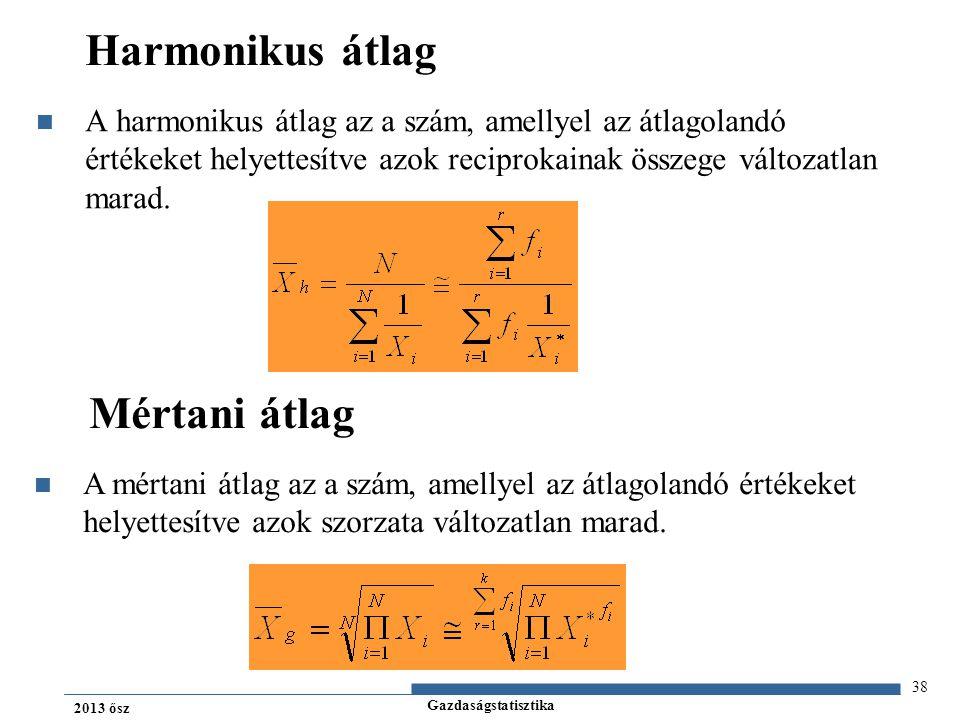 Harmonikus átlag Mértani átlag