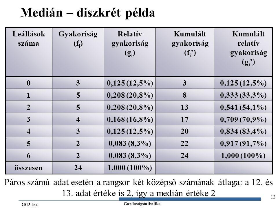 Medián – diszkrét példa
