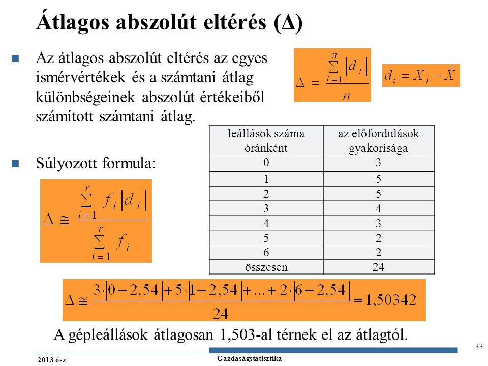 Átlagos abszolút eltérés (Δ)