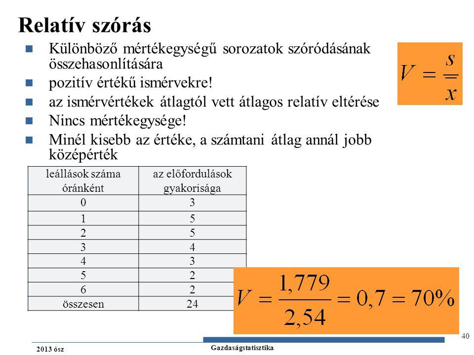 Relatív szórás Különböző mértékegységű sorozatok szóródásának összehasonlítására. pozitív értékű ismérvekre!