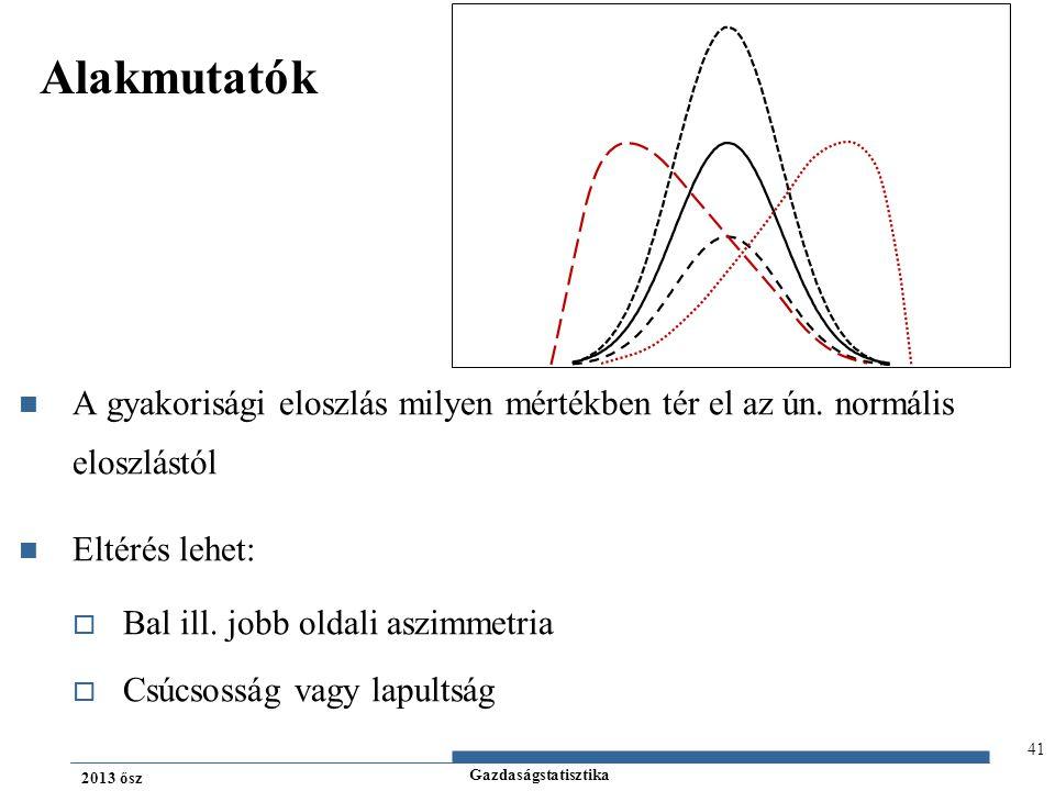 Alakmutatók A gyakorisági eloszlás milyen mértékben tér el az ún. normális eloszlástól. Eltérés lehet: