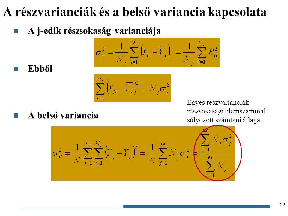 A részvarianciák és a belső variancia kapcsolata