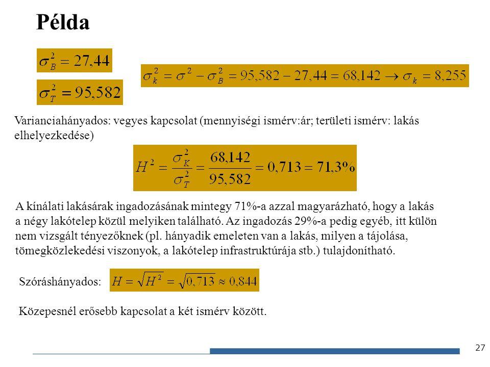 Példa Varianciahányados: vegyes kapcsolat (mennyiségi ismérv:ár; területi ismérv: lakás elhelyezkedése)