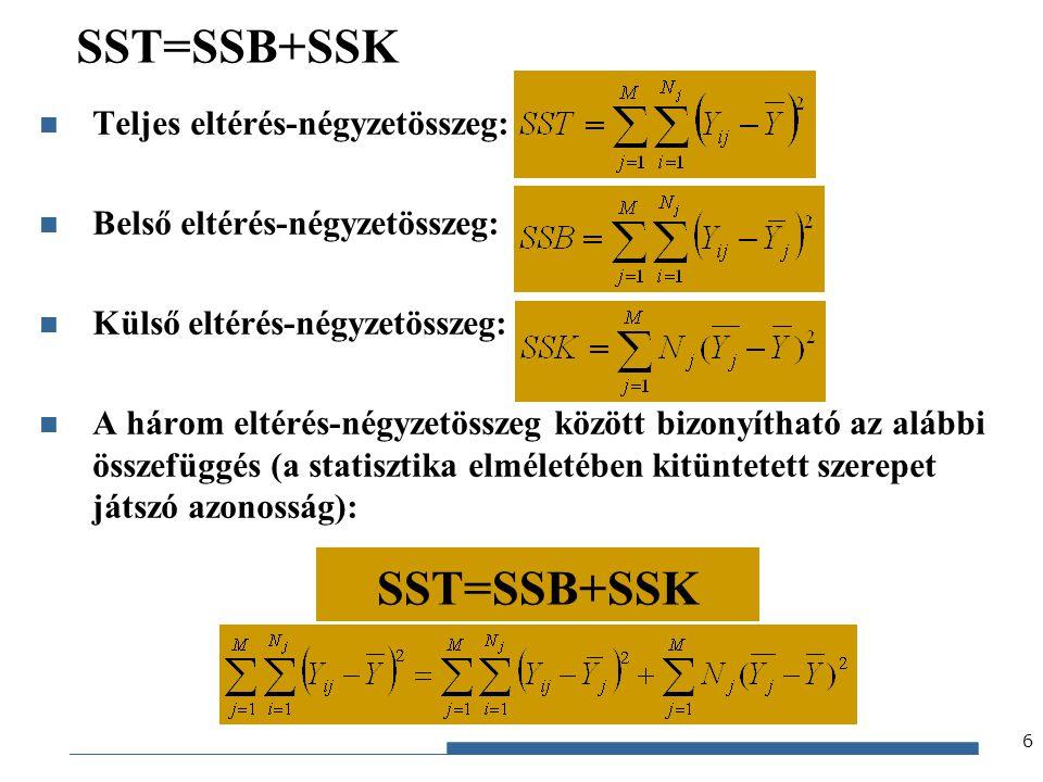 SST=SSB+SSK SST=SSB+SSK Teljes eltérés-négyzetösszeg: