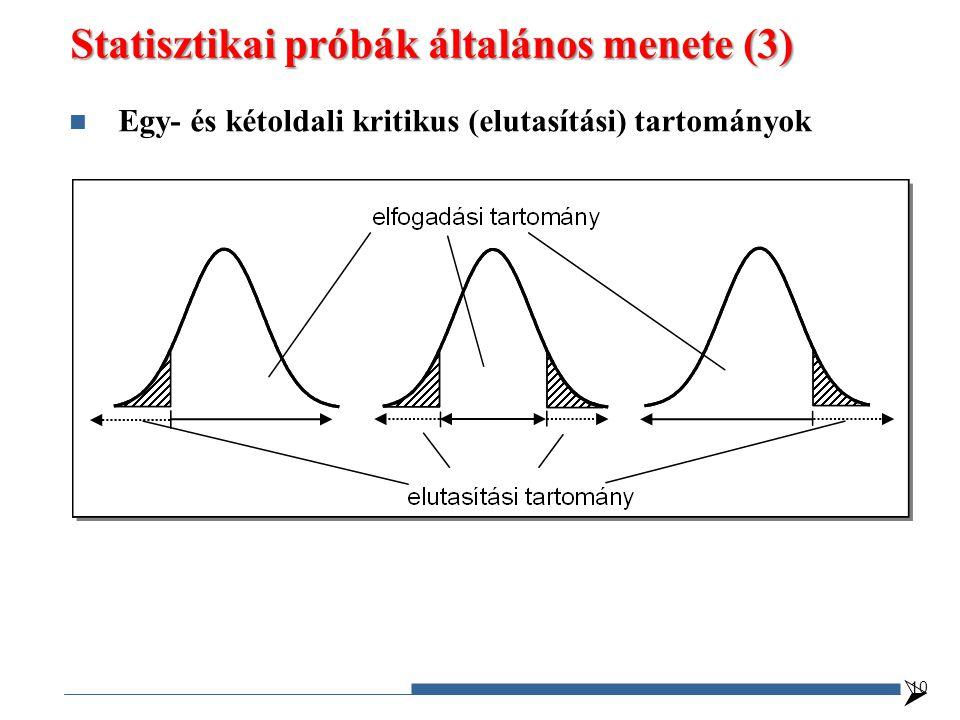 Statisztikai próbák általános menete (3)