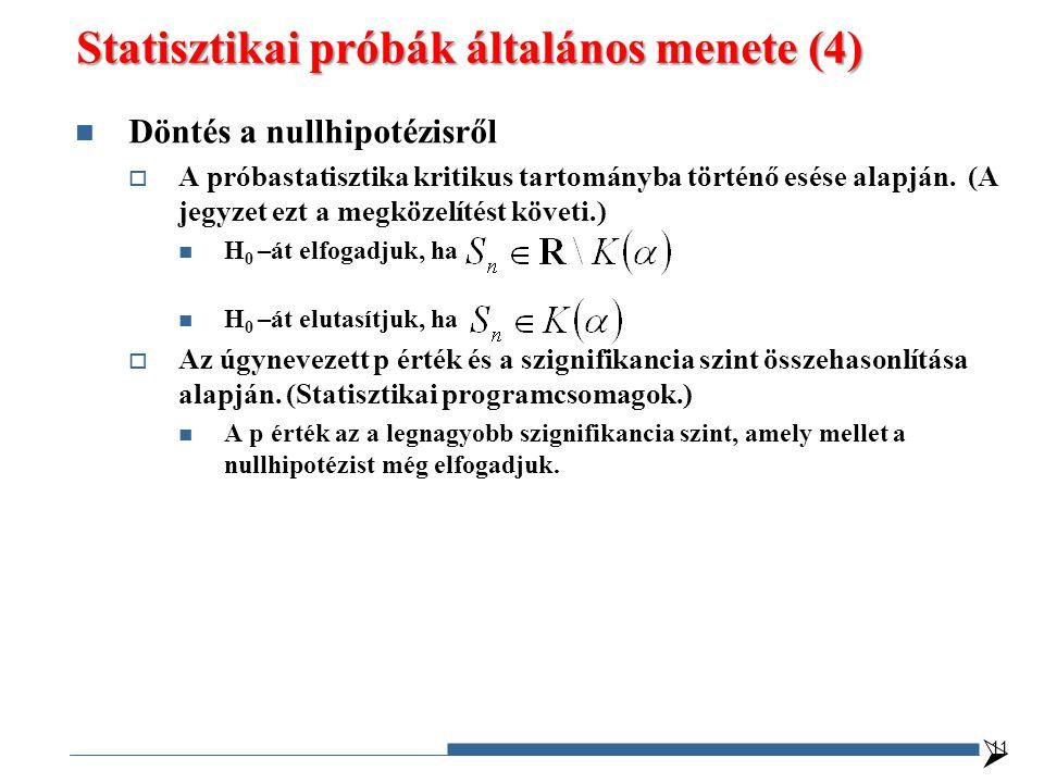 Statisztikai próbák általános menete (4)