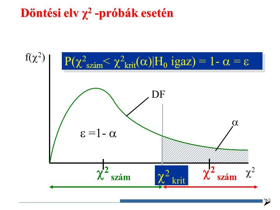 Döntési elv χ2 -próbák esetén