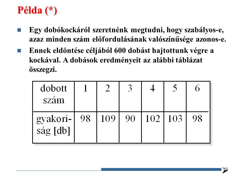 Példa (*) Egy dobókockáról szeretnénk megtudni, hogy szabályos-e, azaz minden szám előfordulásának valószínűsége azonos-e.