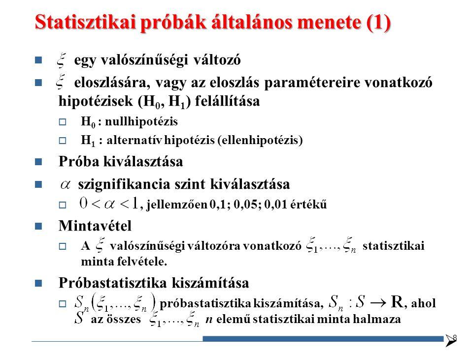 Statisztikai próbák általános menete (1)