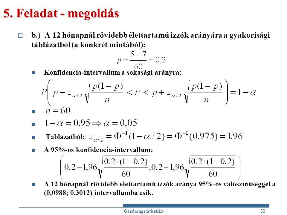 5. Feladat - megoldás b.) A 12 hónapnál rövidebb élettartamú izzók arányára a gyakorisági táblázatból (a konkrét mintából):