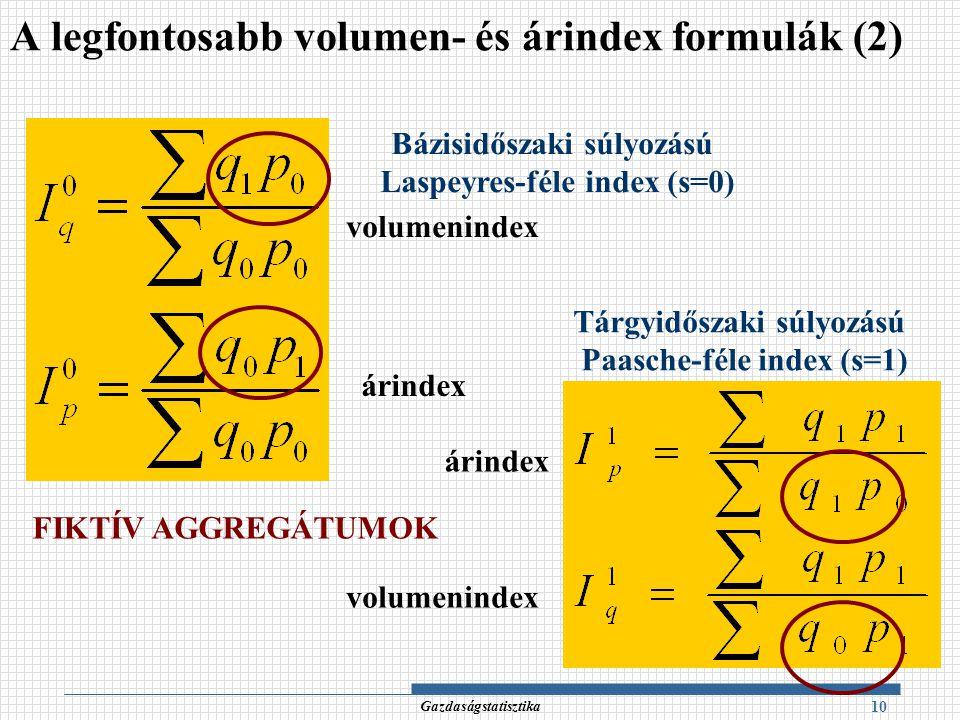 A legfontosabb volumen- és árindex formulák (2)
