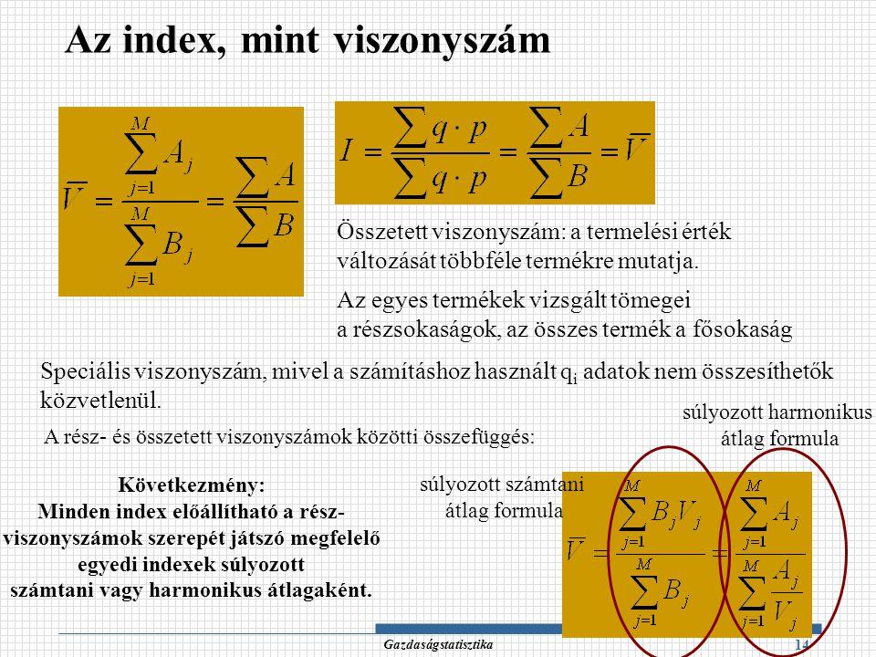 Az index, mint viszonyszám