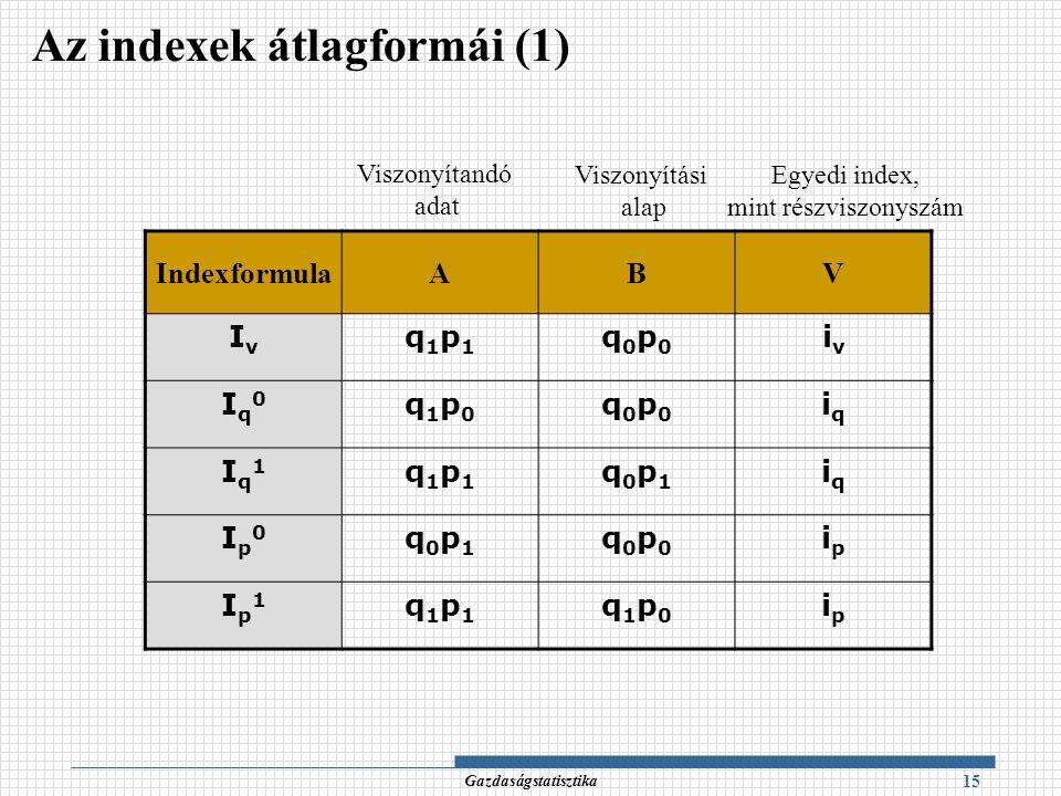 Az indexek átlagformái (1)