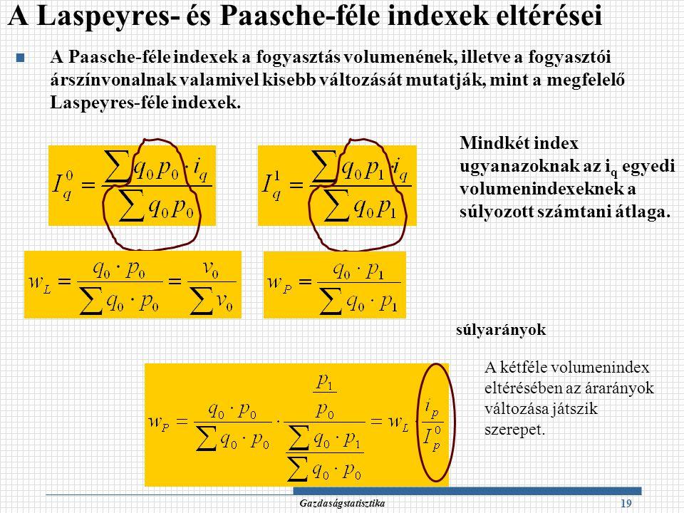 A Laspeyres- és Paasche-féle indexek eltérései