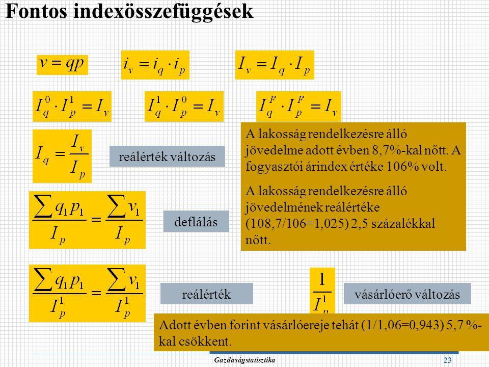 Fontos indexösszefüggések