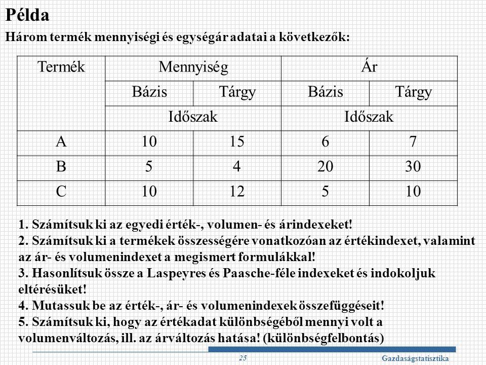 Példa Termék Mennyiség Ár Bázis Tárgy Időszak A 10 15 6 7 B 5 4 20 30