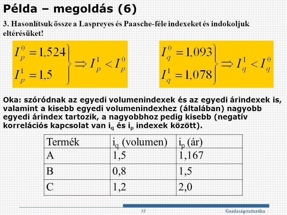 Példa – megoldás (6) Termék iq (volumen) ip (ár) A 1,5 1,167 B 0,8 C