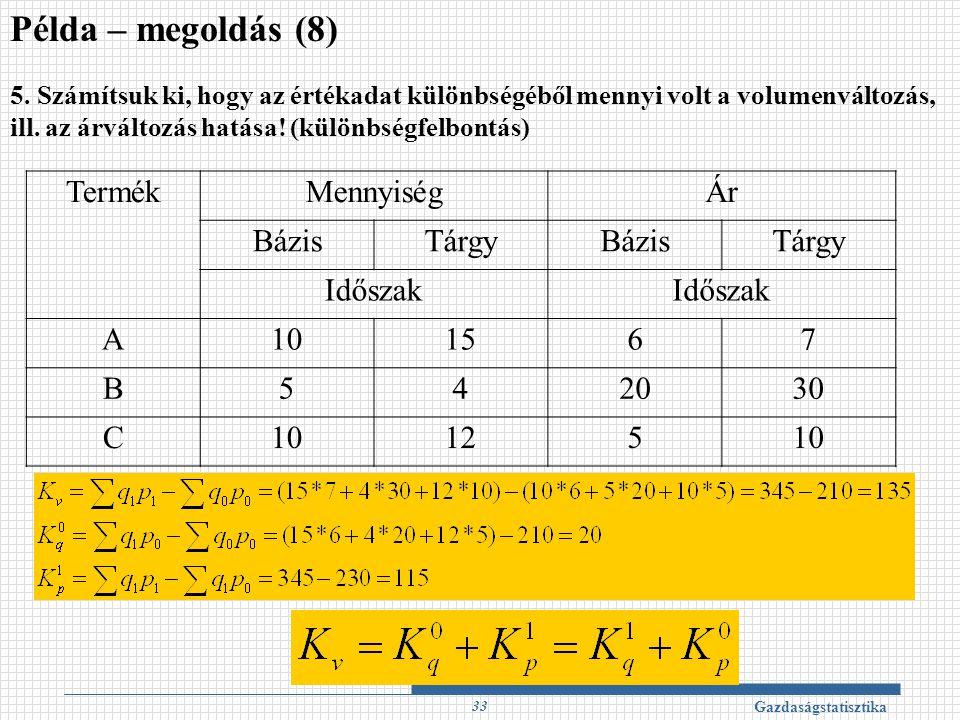 Példa – megoldás (8) Termék Mennyiség Ár Bázis Tárgy Időszak A 10 15 6