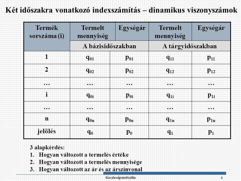 Két időszakra vonatkozó indexszámítás – dinamikus viszonyszámok