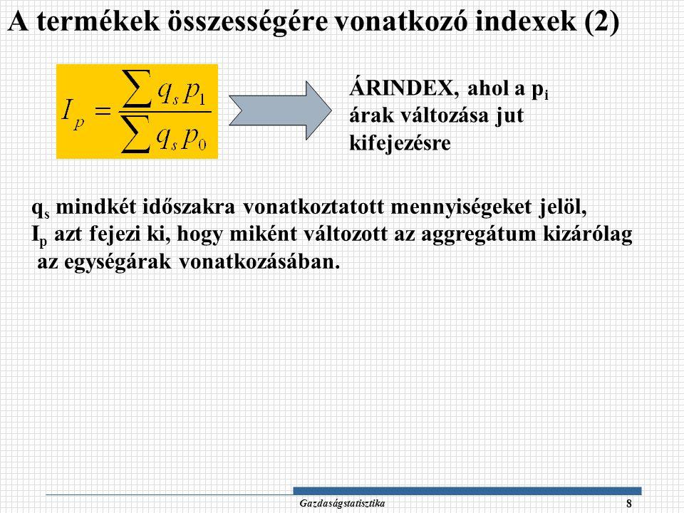 A termékek összességére vonatkozó indexek (2)