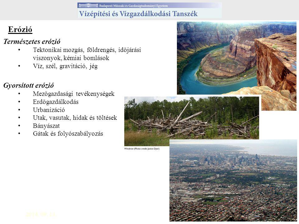Erózió Természetes erózió Gyorsított erózió