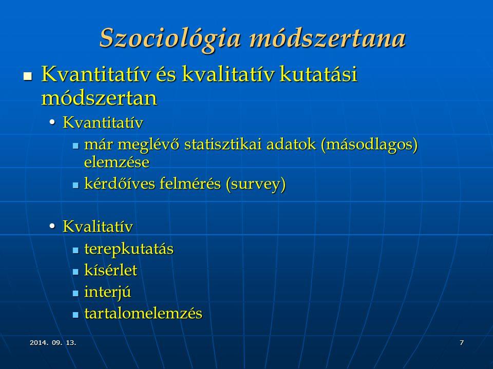 Szociológia módszertana