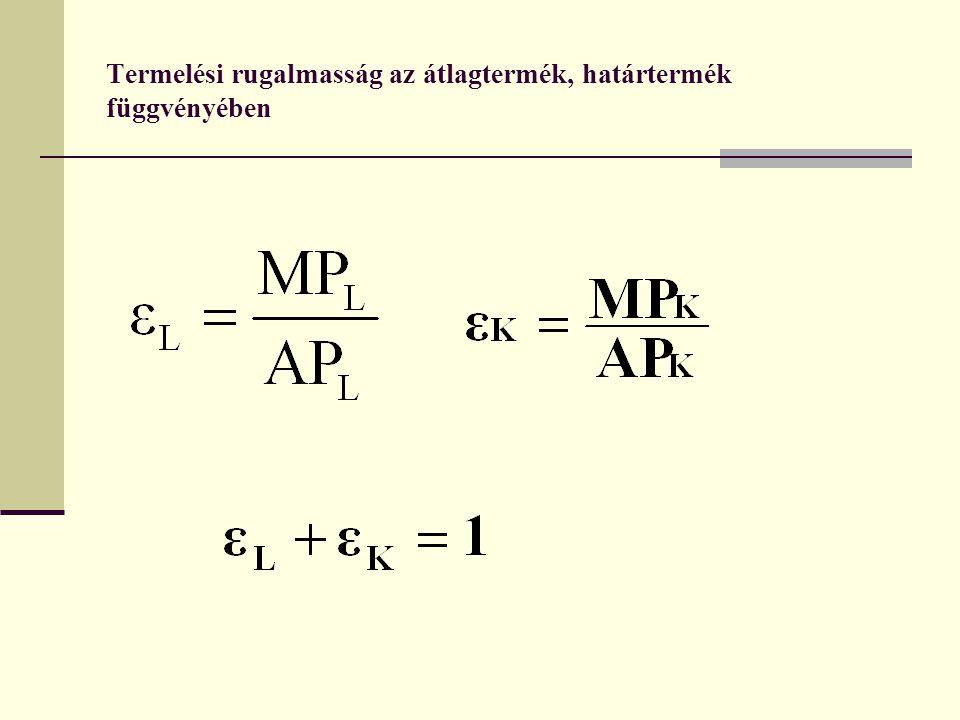 Termelési rugalmasság az átlagtermék, határtermék függvényében
