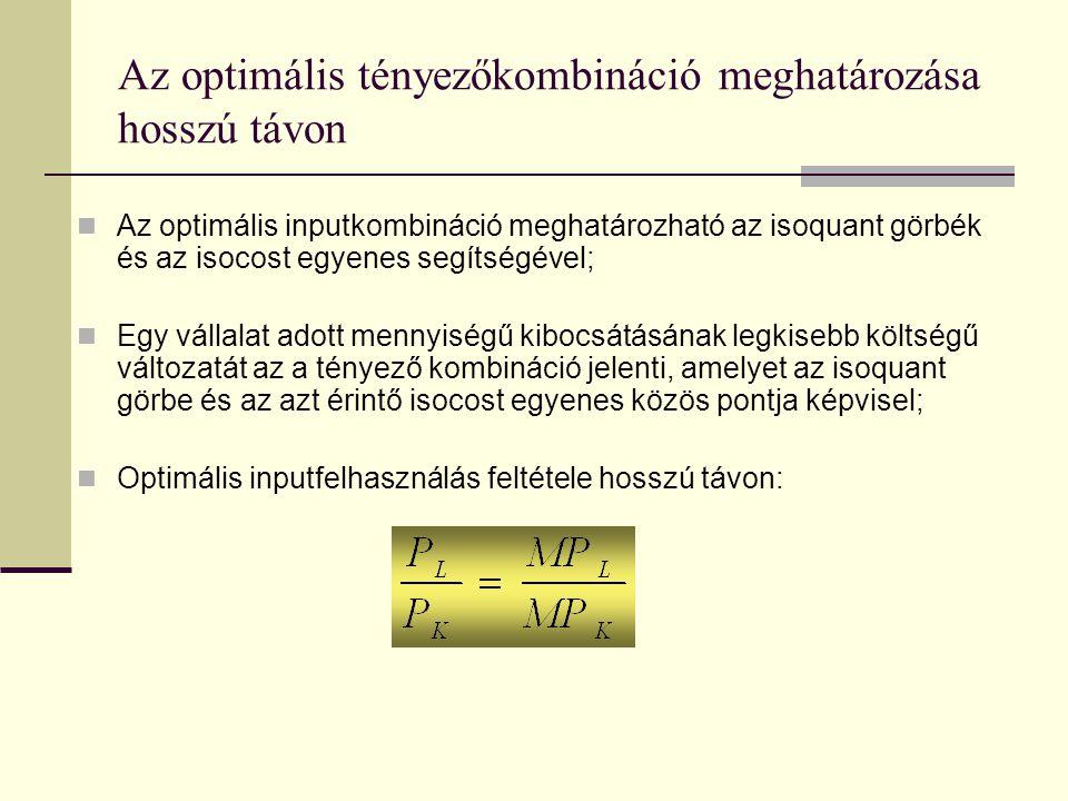 Az optimális tényezőkombináció meghatározása hosszú távon