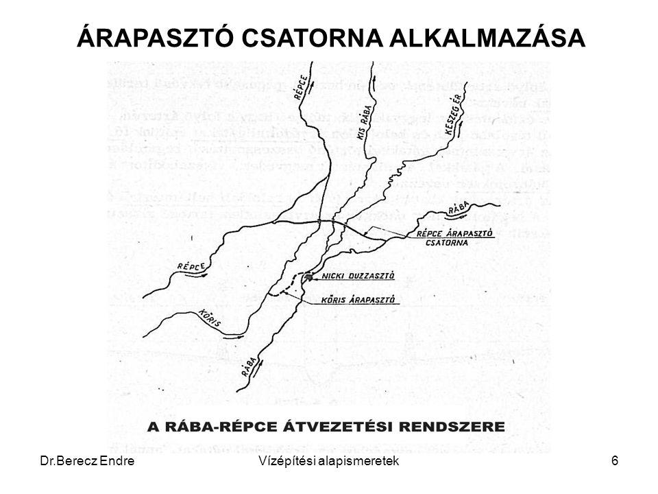 ÁRAPASZTÓ CSATORNA ALKALMAZÁSA