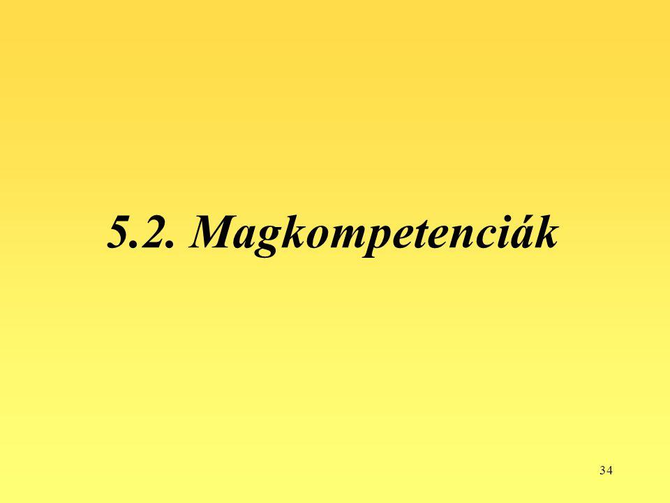 5.2. Magkompetenciák