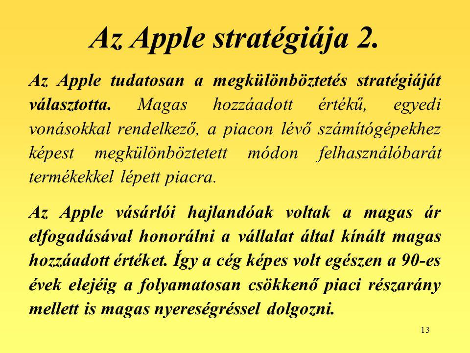 Az Apple stratégiája 2.