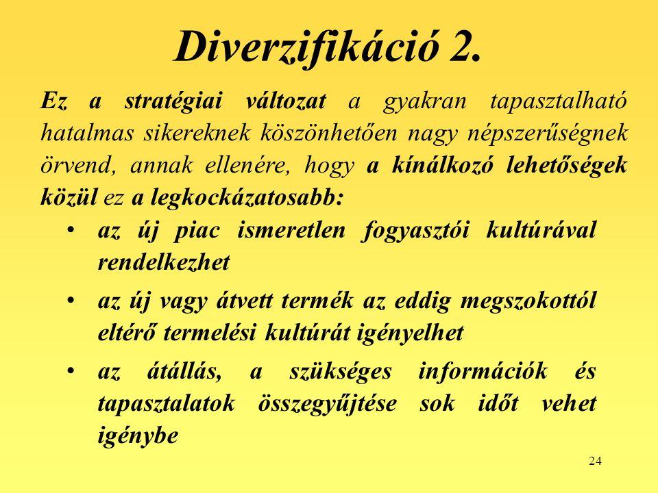Diverzifikáció 2.