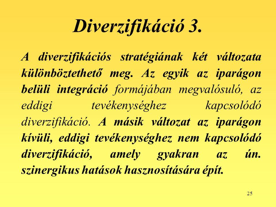 Diverzifikáció 3.