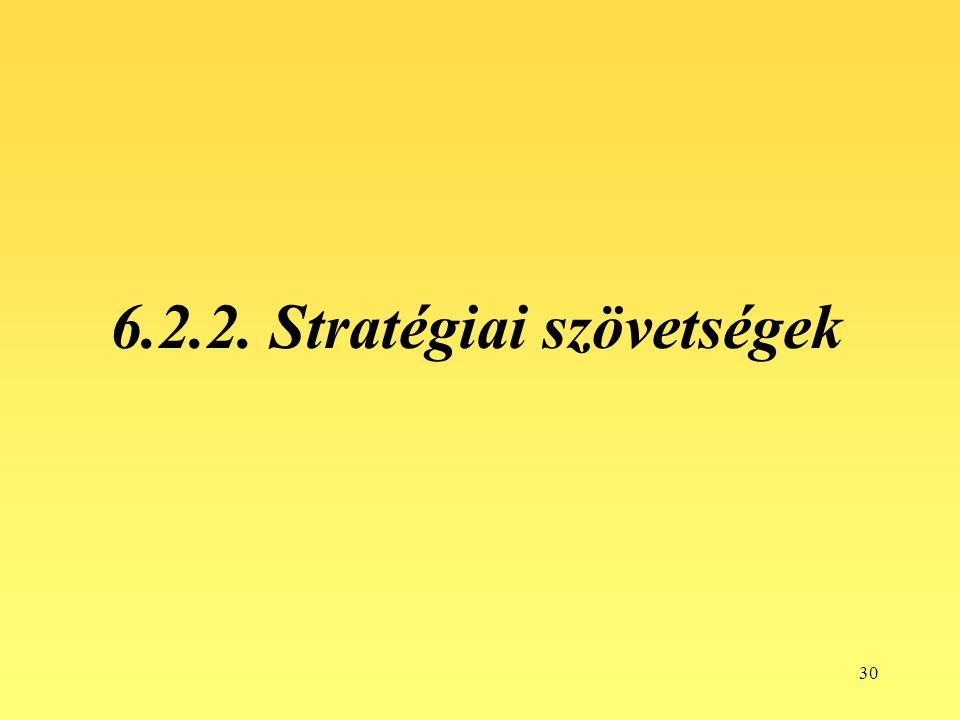 6.2.2. Stratégiai szövetségek