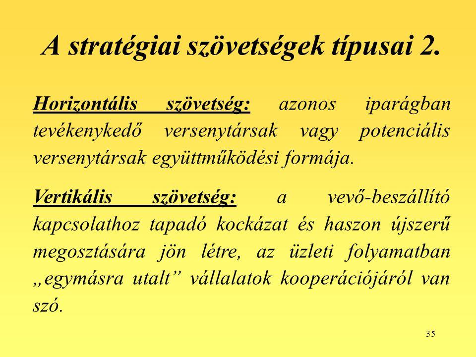 A stratégiai szövetségek típusai 2.