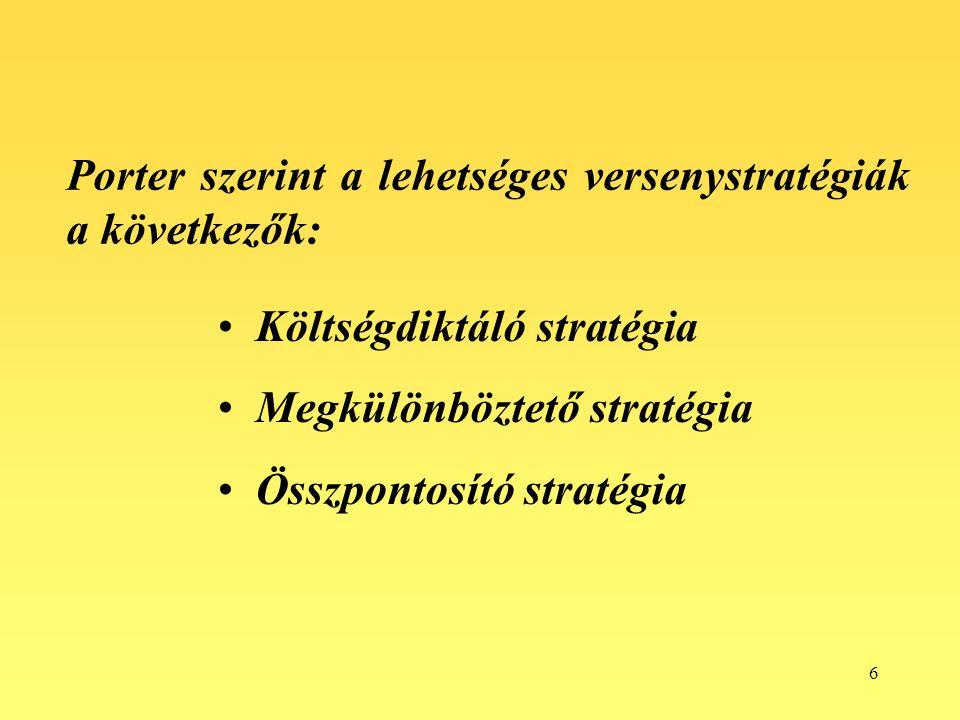 Porter szerint a lehetséges versenystratégiák a következők: