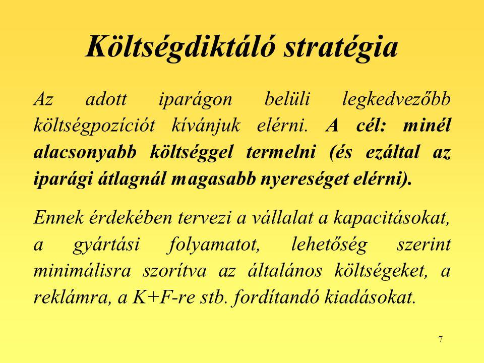 Költségdiktáló stratégia