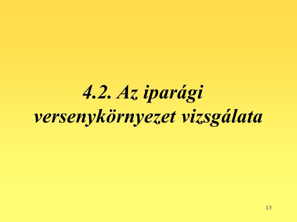 4.2. Az iparági versenykörnyezet vizsgálata