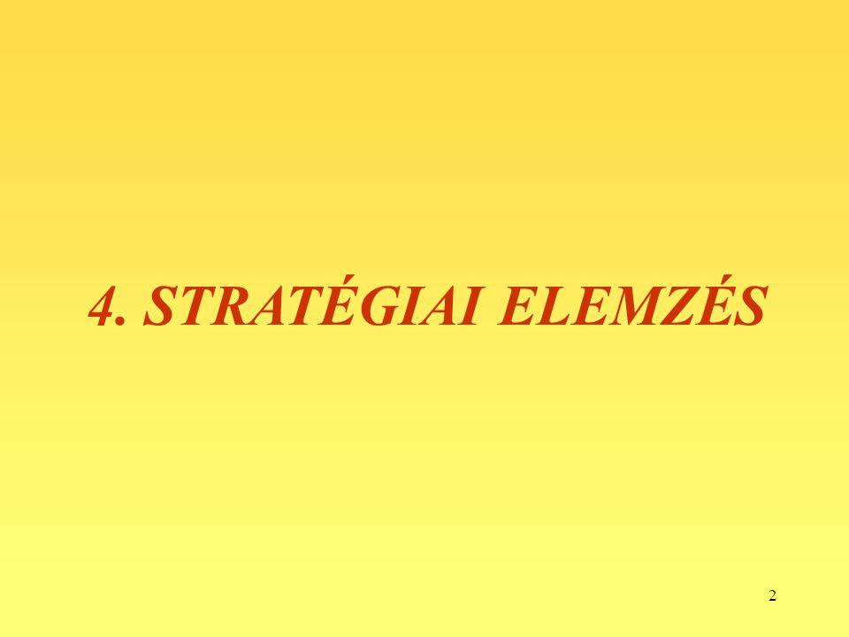 4. STRATÉGIAI ELEMZÉS