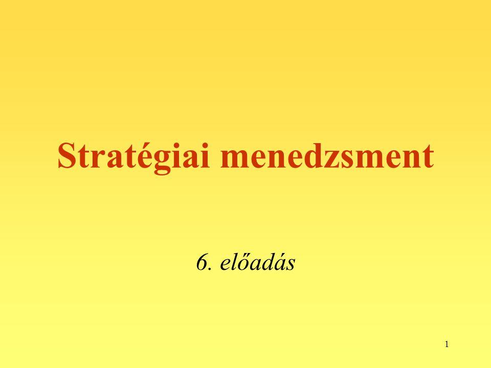 Stratégiai menedzsment